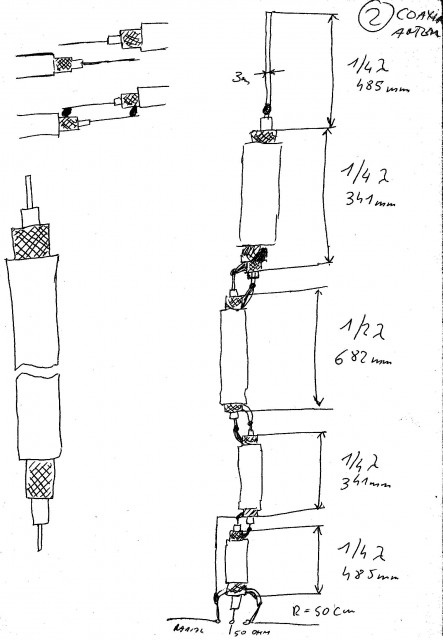 Koaksial antena 2 m - foto