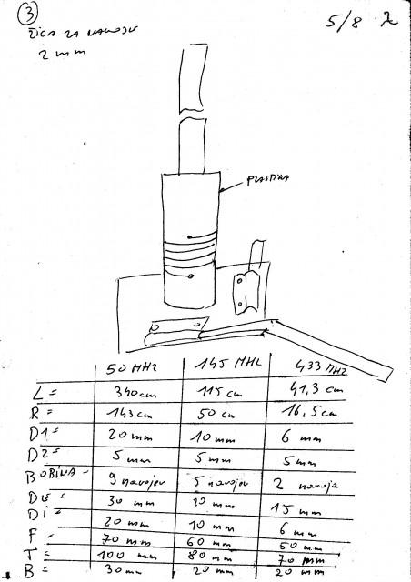 5/8 antena za 2m - foto
